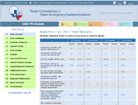 texas commission on emergency services reporting system